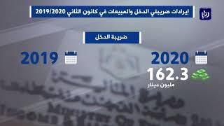 ارتفاع إيرادات ضريبتي الدخل والمبيعات خلال الشهر الأول من العام الحالي (9/2/2020)