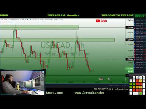 FOREX TRADING LIVE ( LONDON SESSION) 24th Nov 2020