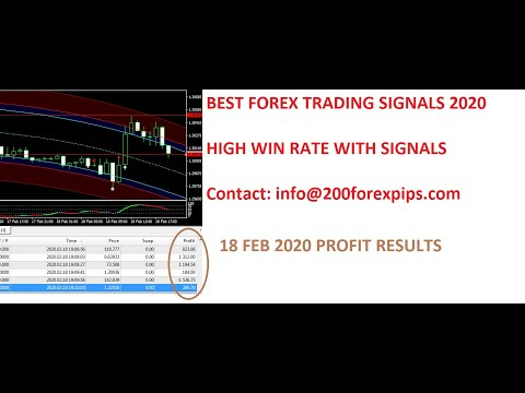 how-to-make-200-pips-a-day-with-forex-trading-2020-part-15
