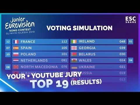 Junior Eurovision 2019: Voting Simulation Your + Youtuber TOP 19