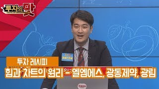 [서울경제TV] 마에스트로 투자레시피 : 힘과 차트의 …