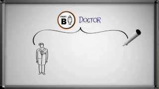 Medicare Basic Overview United Healthcare Medicare Solutions