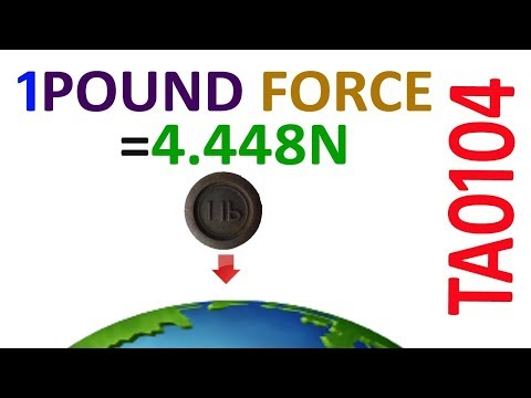 Pound force/KG force/KG Weight concepts TA0104