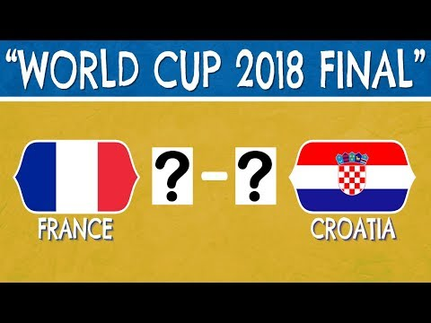 Can You Guess the World Cup Final Score   Football Quiz