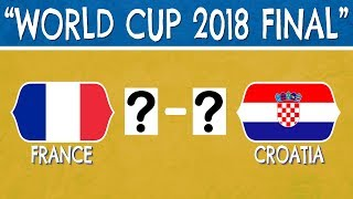 Can You Guess the World Cup Final Score | Football Quiz