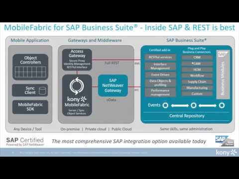 Why Simple SAP RFC Connectors Don't Scale Well - YouTube
