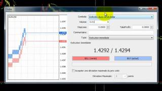 MetaTrader - Passer un Ordre au Marché - Trader le Forex / CFD
