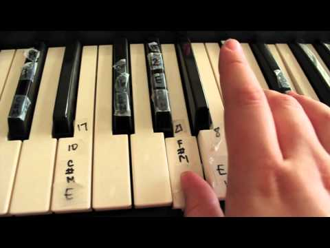You Wont Relent Keyboard chords by Jesus Culture - Worship Chords