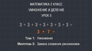 Математика 2 класс. Урок 5. Замена сложения умножением