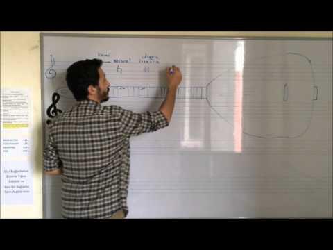 DERS 4. Bağlama Üzerinde Diyez ve Bemoller Nasıl Bulunur?