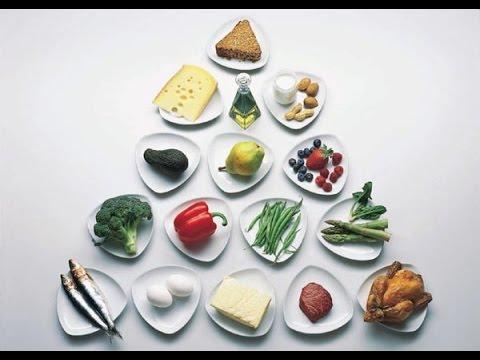 Диетическое питание. Таблица для расчета своего веса в