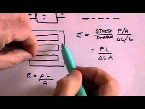 Sensors: Direct sensing - A Level Physics