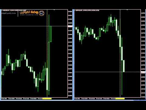 TRADING AUD Employment Change + Unemployment Rate