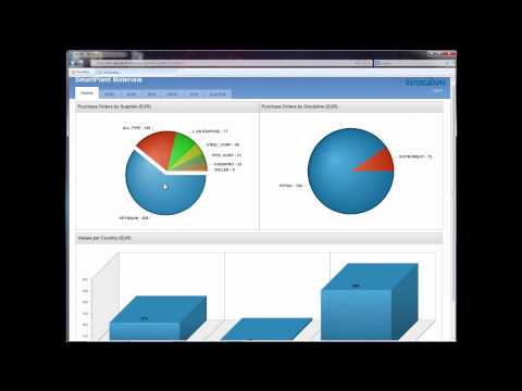 SmartPlant Materials Business Intelligence Reporting -- Intergraph PP&M