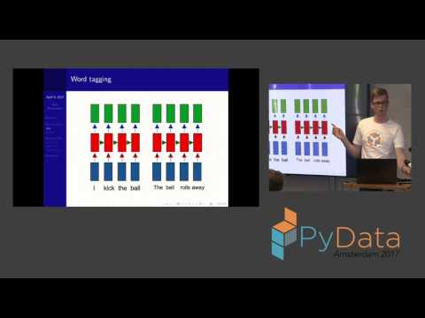 Rob Romijnders | Using deep learning in natural language processing