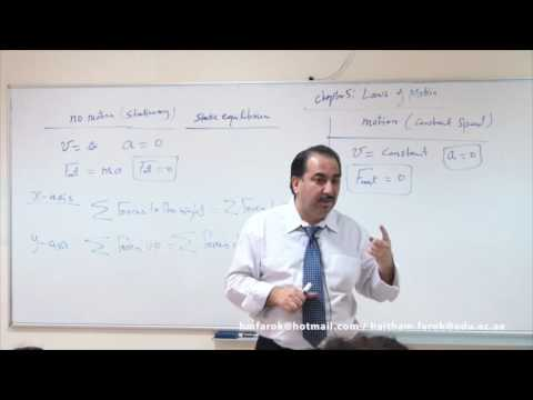 Lecture 15. The laws of motion