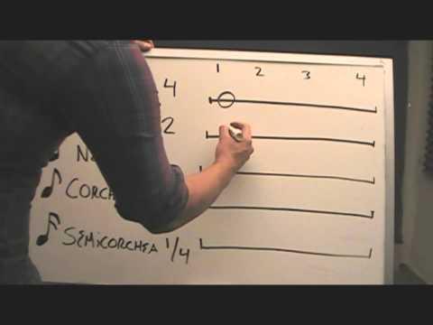 Lección 17 primera parte (Figuras rítmicas, compás, uso del metrónomo)