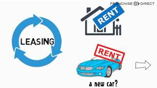 Leasing a Car with First Vehicle Finance