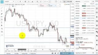 €82 winst met een binaire opties live trade op USDJPY - Live Trade
