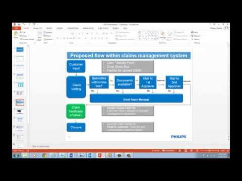 Philips Customer Claim Management System
