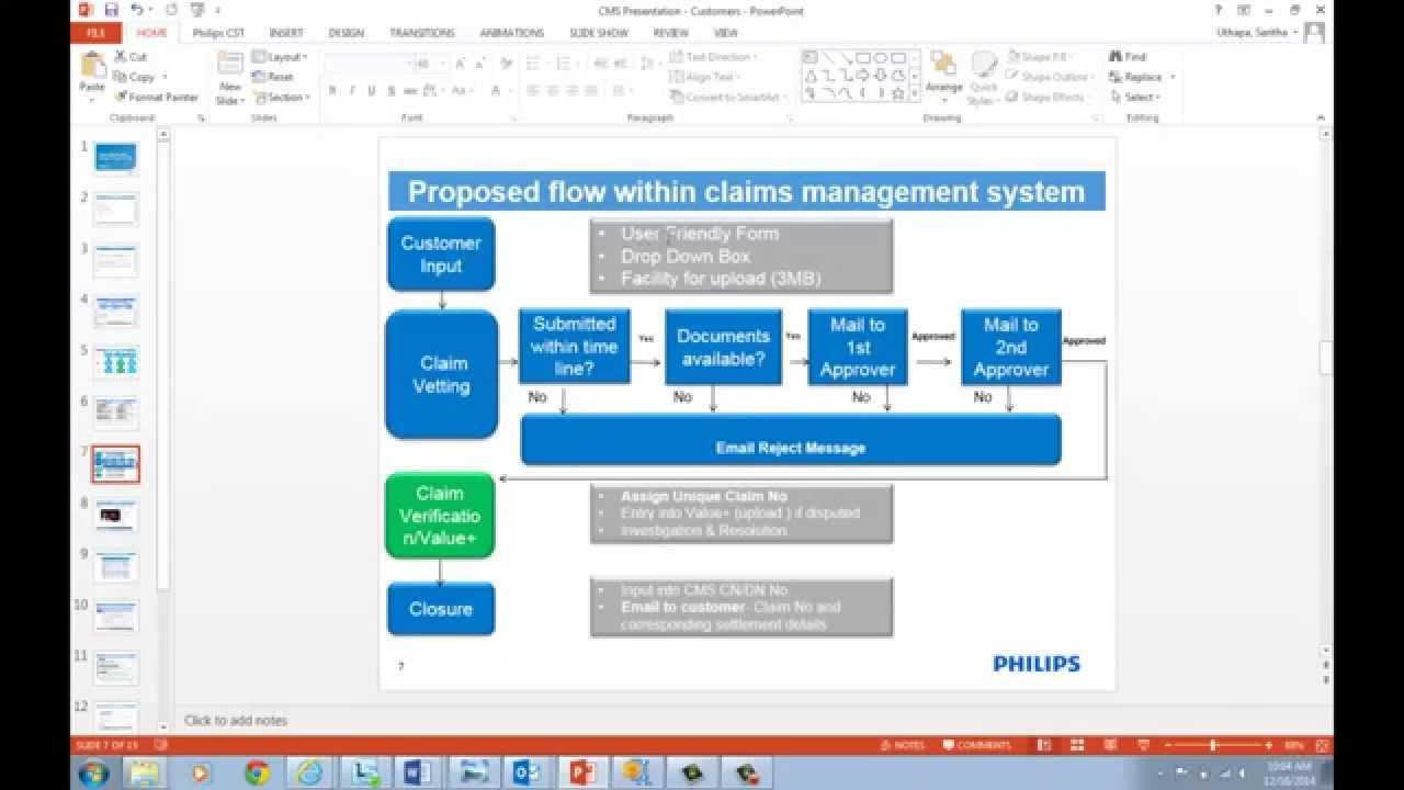 Philips Customer Claim Management System Youtube