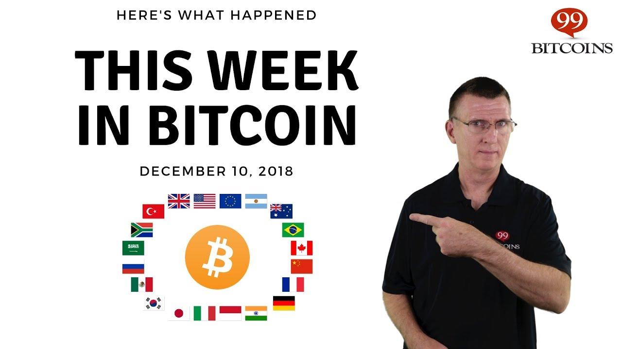 A bitcoin megérkezett a Wall Streetre, össze is omlott a CBOE weboldala - Qubit
