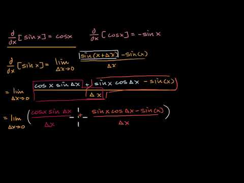 Proof of the derivative of sin(x) | Derivatives introduction | AP Calculus AB | Khan Academy