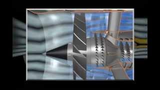高性能化をめざす航空エンジン技術