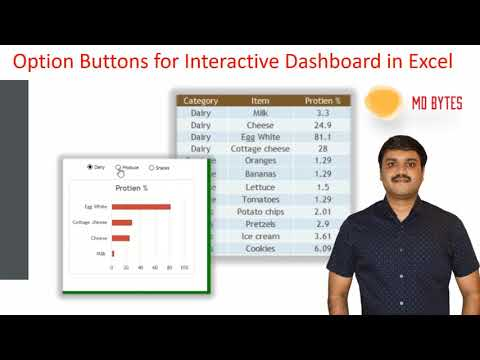 Create Option Buttons for Interactive Dashboards in Excel