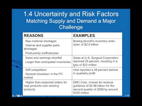 Introduction to Supply Chain Management Part 2