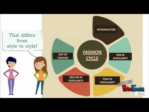 Fashion Cycle Youtube