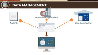 Overview: Loading Different Types of Data in Account Reconciliation (Part II) video thumbnail