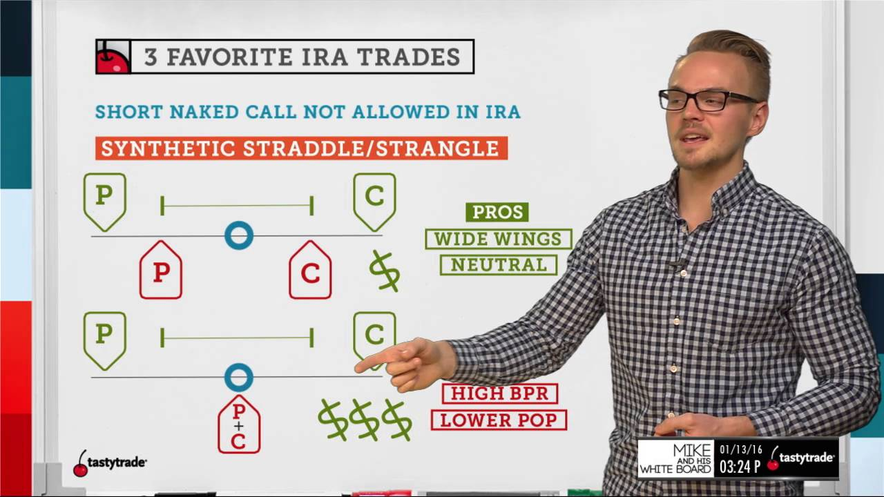 Trade options in ira