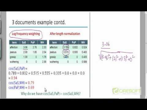 64 Cosine Similarity Example