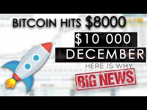 CME Group / Japan / Wall Street / Square / SegWit2x / Bitcoin New ATH $8000