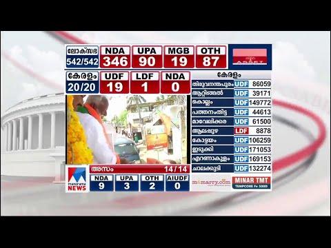 വോട്ടുശതമാനം കൂട്ടാനായെങ്കിലും അക്കൗണ്ട് തുറക്കാനാകാതെ ബി.ജെ.പി | Kerala BJP