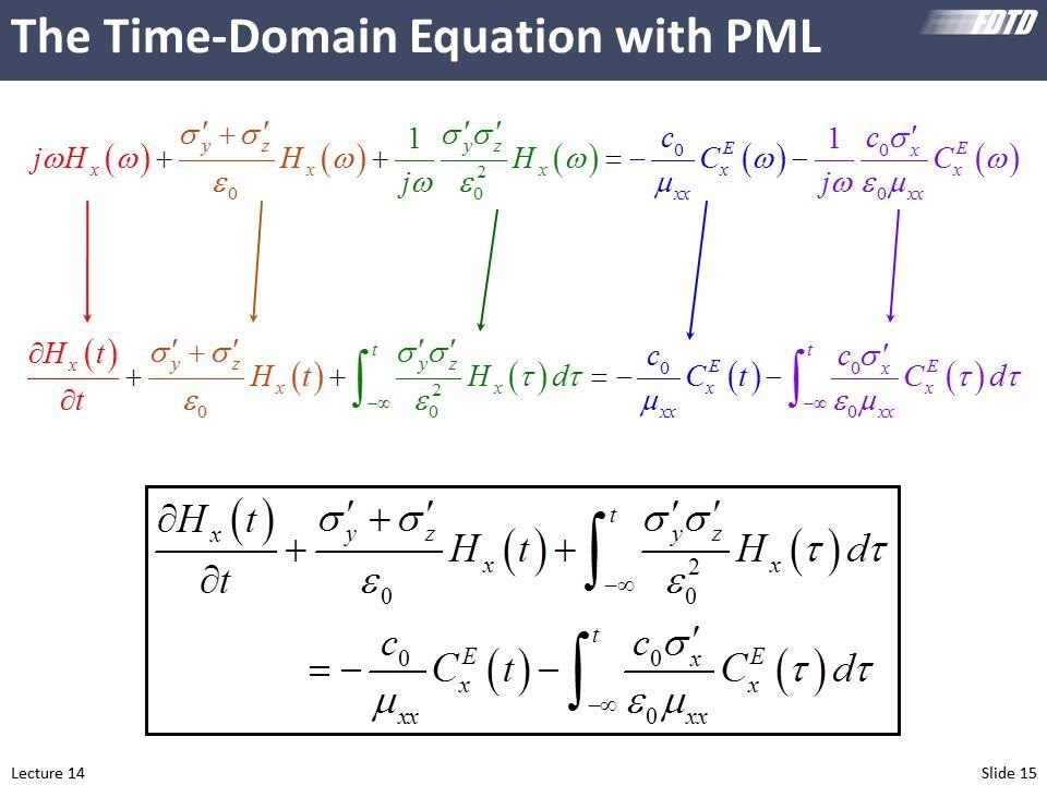 Lecture 14 (FDTD) -- 3D Update Equations with PML
