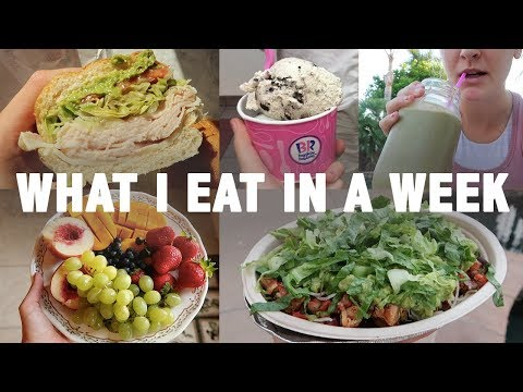 WHAT I EAT IN A WEEK // HEALTHY BALANCED DIET