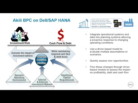 Akili s BPC Solution for Oil & Gas Powered by Dell HANA