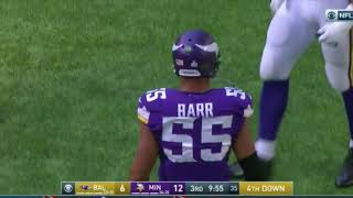 VIKINGS BREAKDOWN: 3rd Down Defense Efficiency