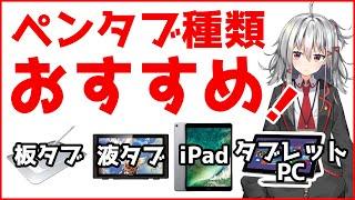 【ペンタブ種類おすすめ】液タブ・板タブ・iPad・タブレットPC、どれが良いの?【選び方】