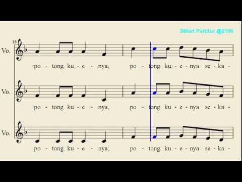 Notasi Lagu | Panjang Umurnya/Potong Kuenya  – Not Balok Lagu Anak Indonesia