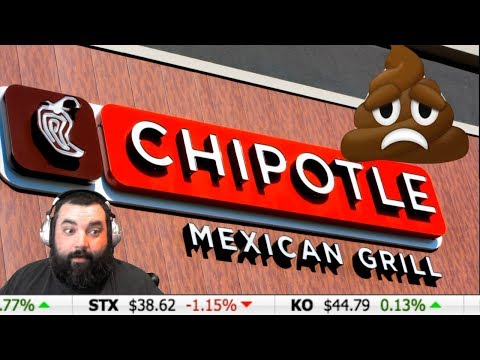 CHIPOTLE STOCK IS DROPPING... TURD GATE PART TWO? ~Investor XP~
