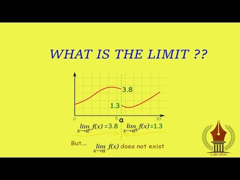 WHAT IS THE LIMIT ??