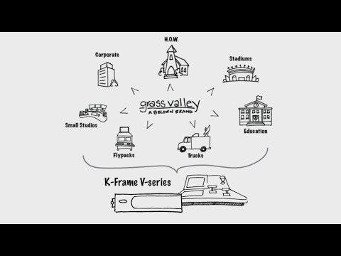 Spanish: K-Frame V-series Video Processing Engine