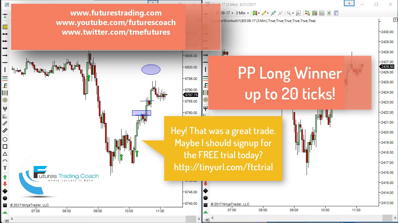 Live Futures Trading Room Magnificent 082117  Daily Market Review Es Cl Gc  Live Futures Trading Call Inspiration Design
