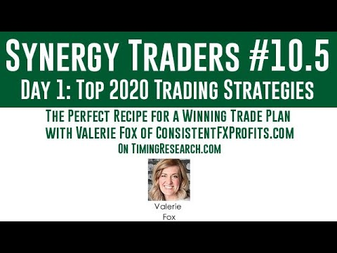 Synergy Traders #10.5: The Perfect Recipe For A Winning Trade Plan With Valerie Fox
