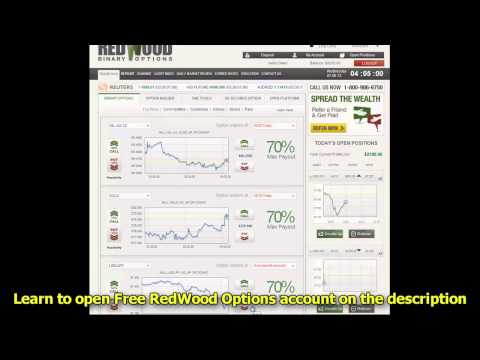 Redwood Options Binary Options Broker Review