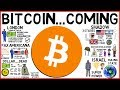 BITCOIN: THE CURRENCY OF PAX JUDAICA - Imran Hosein Animated