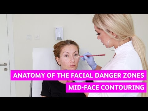 Juvederm Mid-face Contouring. Anatomy Of The Facial Danger Zones.